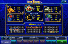 Примечательные качества автомата Just Jewels Deluxe из казино Play Fortuna