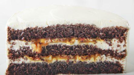 Вкусная начинка для торта: что выбрать на свадьбу?